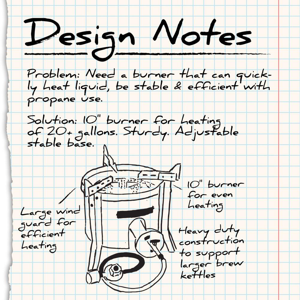 Edelmetall™ Brü Burner Design Notes