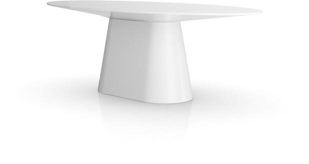 Sullivan Table
