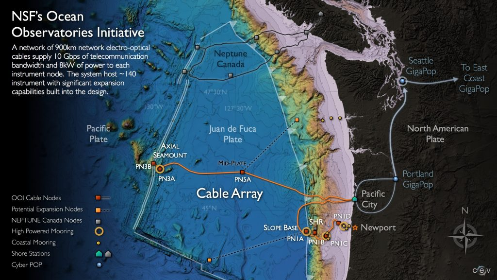 OOI Cable Array Map