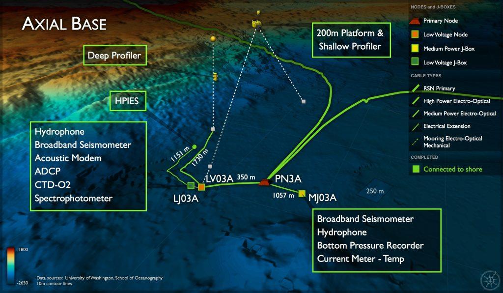 Axial Base PN3A Pano Image