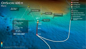 The Offshore Endurance site at 600 m water depth will host two cabled moorings and a Benthic Experiment Platform with numerous physical, chemical and biological sensors, as well as a digital still camera.