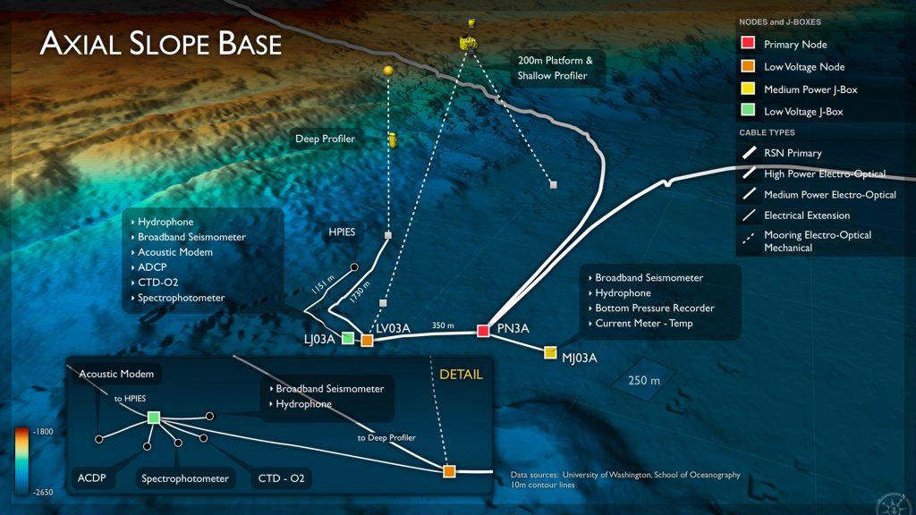Axial Slope Base Image