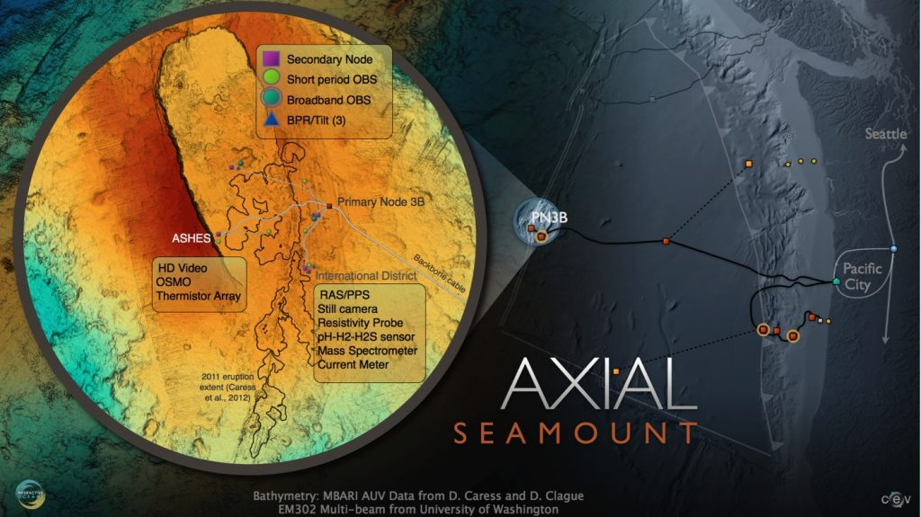 Image of infrastructure at the summit of Axial Seamount