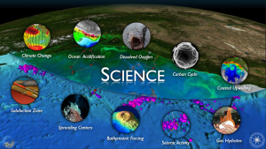 RSN Science Themes