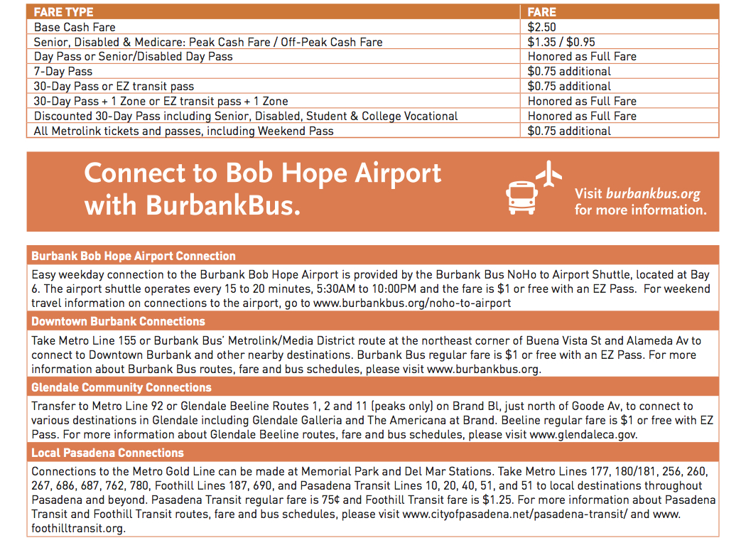 Valleys stronger together: NoHo-Pasadena express bus hits