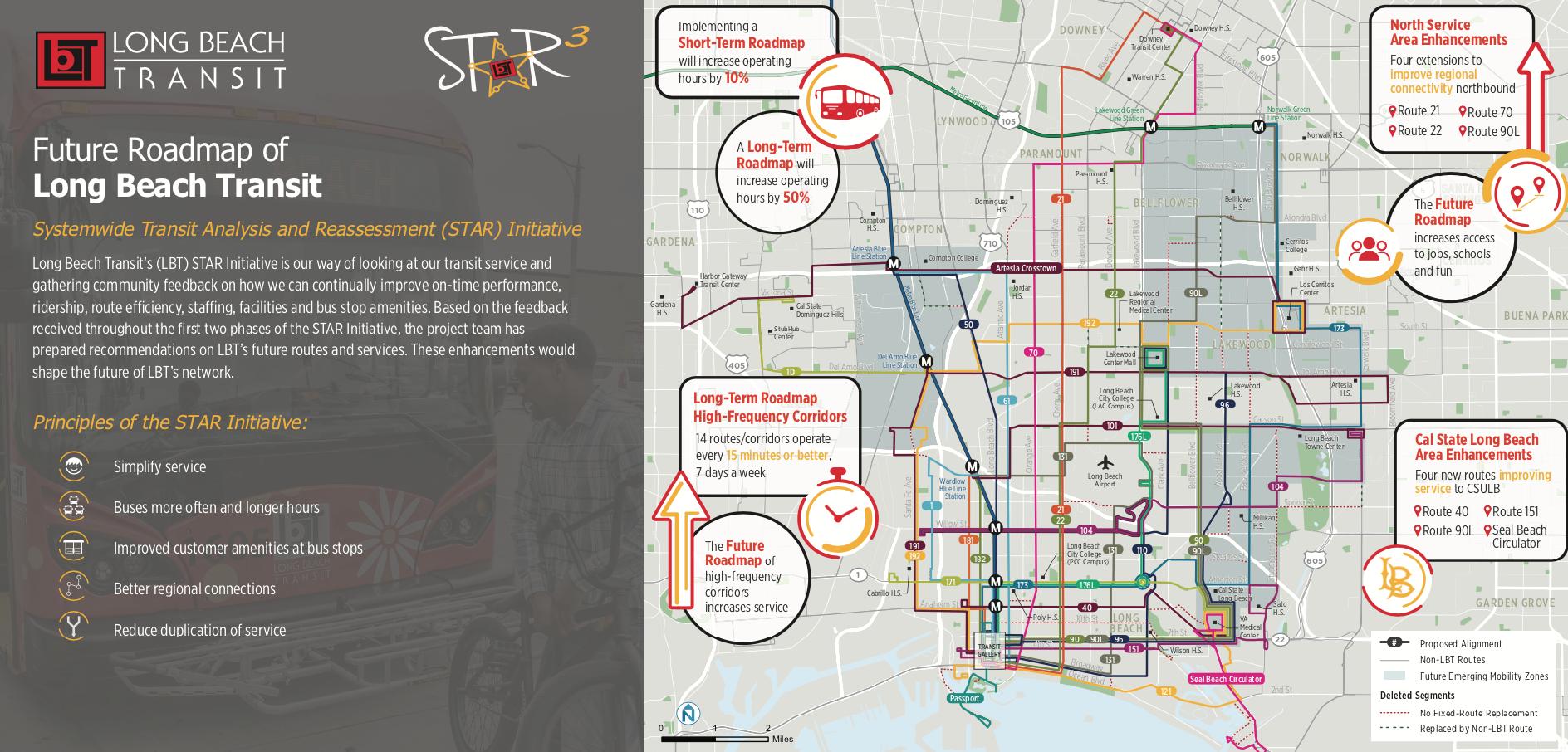 Upcoming Long Beach Transit S Star Initiative Community