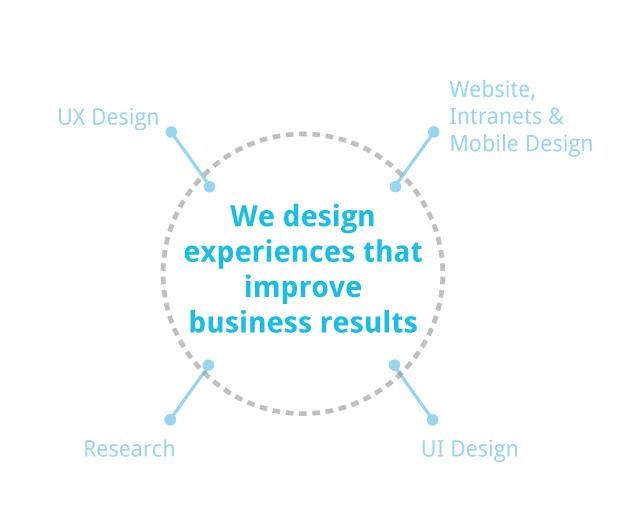 Design Services