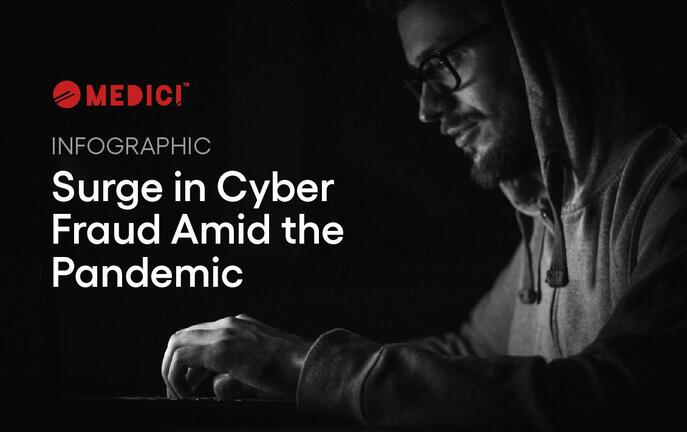 Infographic: Surge in Cyber Fraud Amid the Pandemic