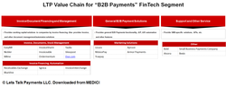 B2B Payments Segment - Value Chain
