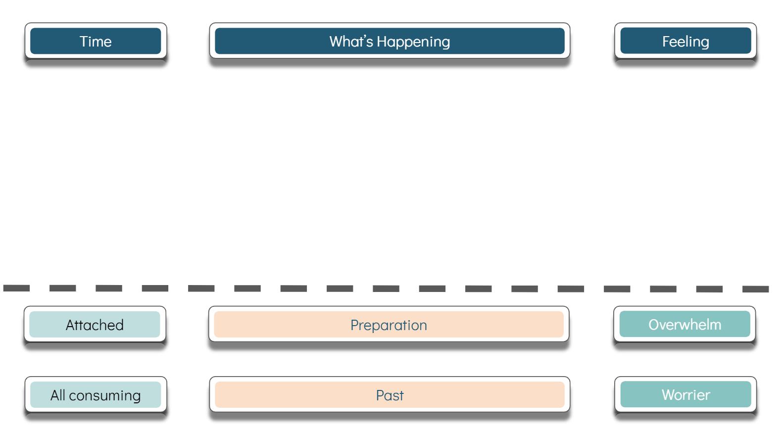 Step 2 - Overwhelm