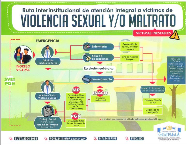 inestable violación sexual