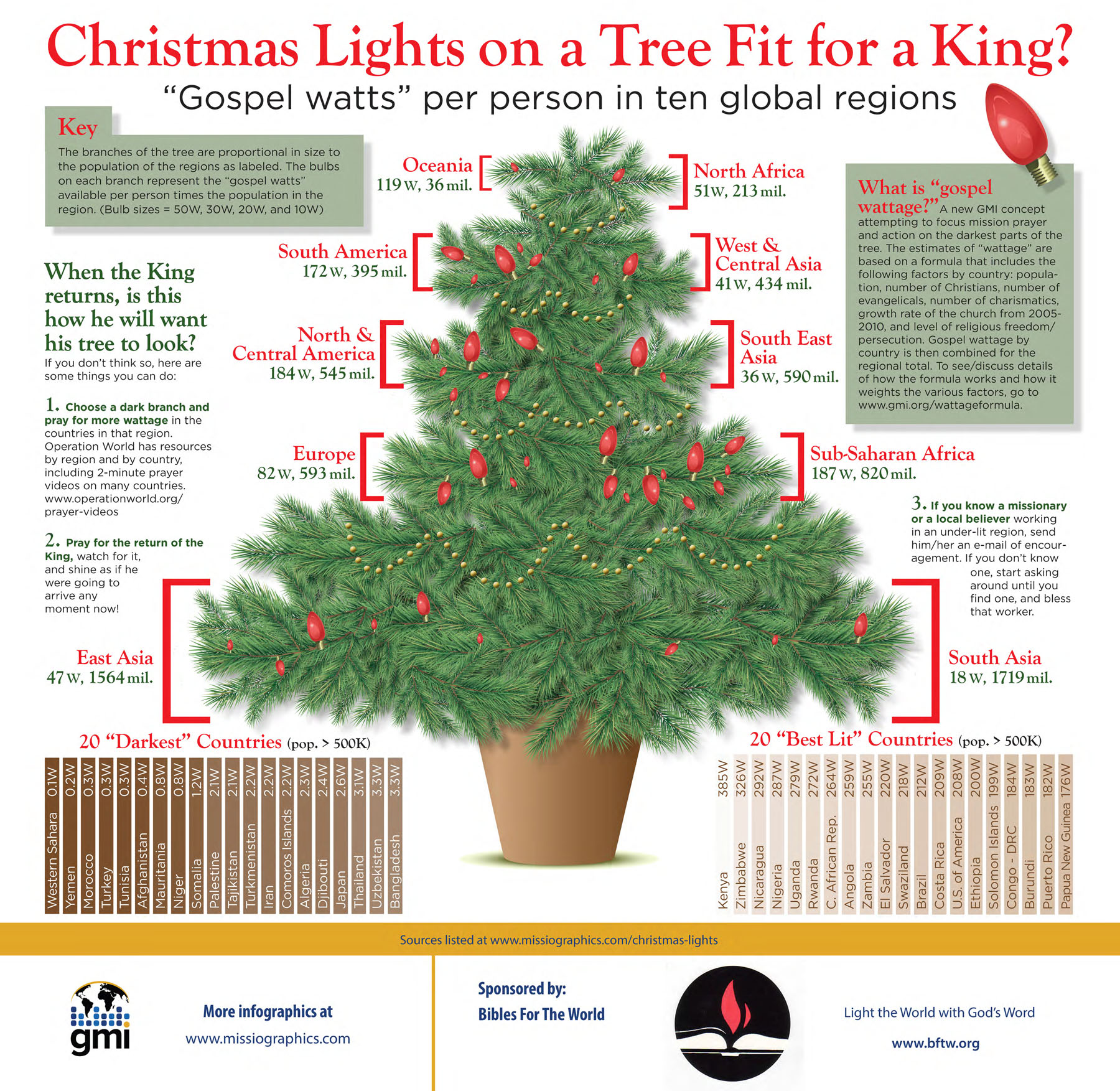 Christmas Lights on a Tree Fit for a King? - Missio Nexus