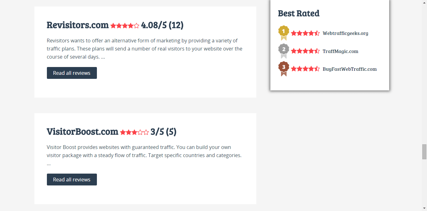 Revisitor Review and rating Page shot  - Free or Low Cost Traffic for Your Website