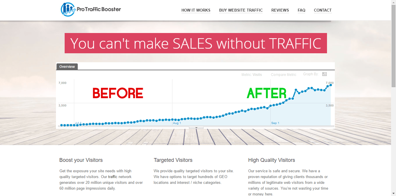 Pro Traffic Booster - Free or Low Cost Traffic for Your Website