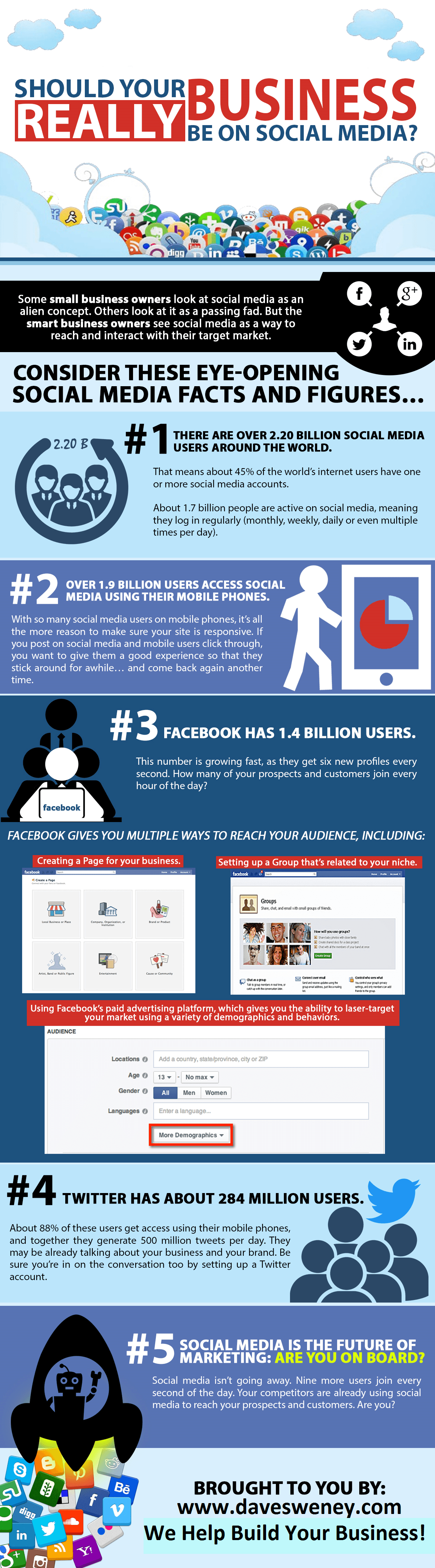Should Your Business Really Be On Social Media PNG Edited Version - Increase Success and Sales with Social Media in 2016
