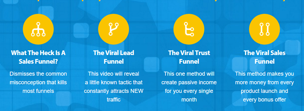 2016 03 14 1121 - BUZZINAR TOOL REVIEW- TAP INTO VIRAL MARKETING