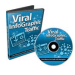 Use Viral Infographics To Attract More Traffic