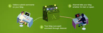 download - WordPress Tools & Plugins That Help Your Site.