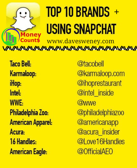 SNAPCHAT BIG USERS - How to Effectively Use Snapchat to Produce Awesome Marketing Results