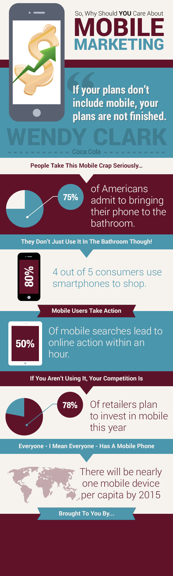 MobileInfographic - Smartphones and Internet Marketing