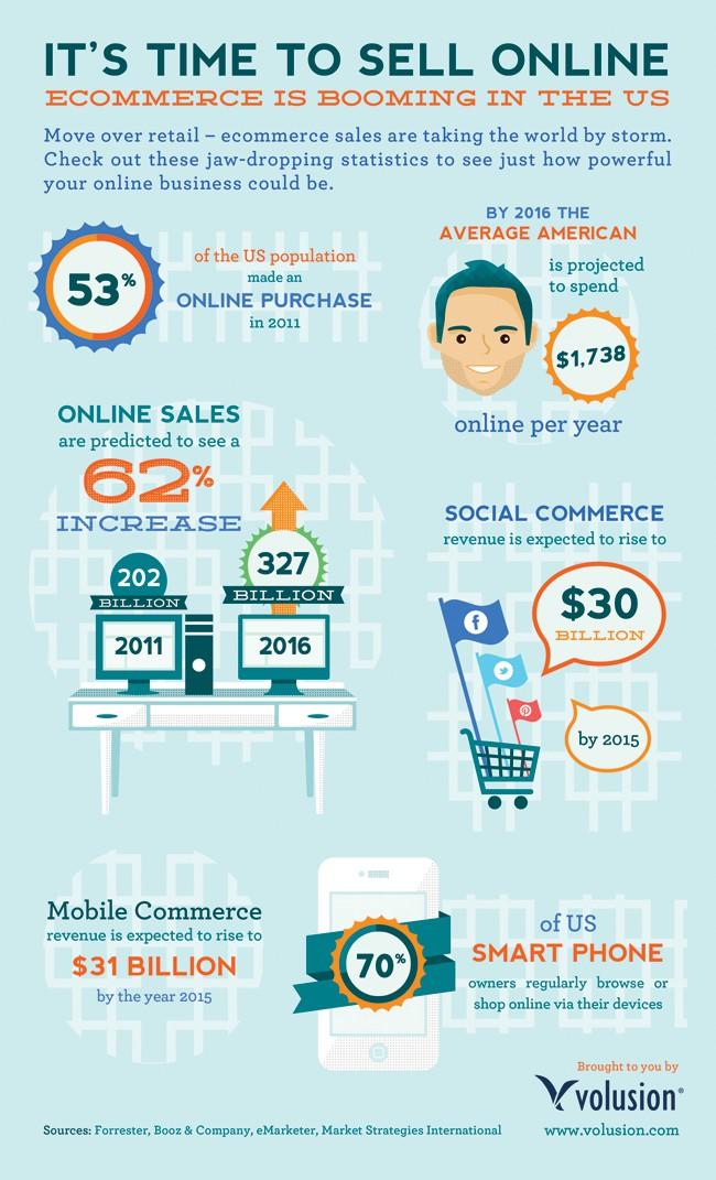 "volusionus - Review of Complete E-Commerce Training Course - ""e-Commerce Firesale"""