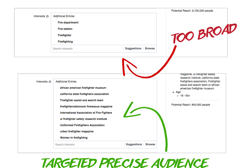 2016 08 09 1112 - Review of the 'Audience Drill' Effective Ads Tool
