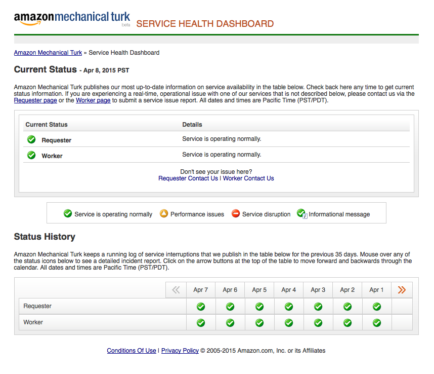 Screenshot of the Service Health Dashboard