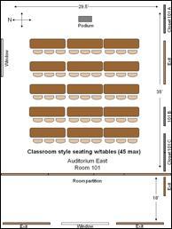 Sakuma Auditorium Classroom configuration