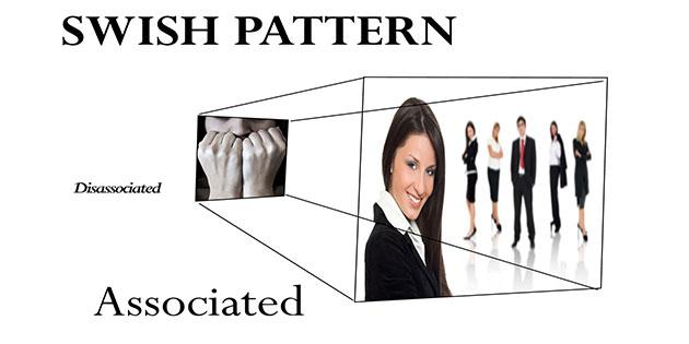 Standard Swish Pattern