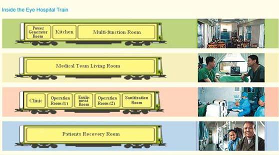 photo train facilities