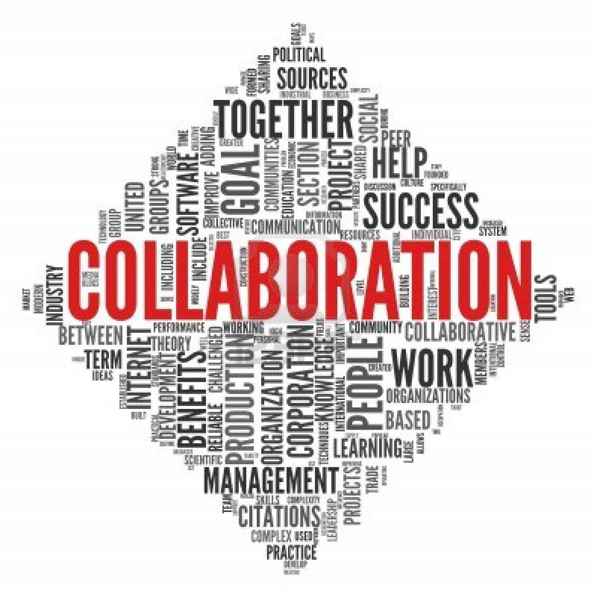 Master the art of collaboration at workplace