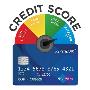 Effects Of Credit Repair And Procedure Bad Credit