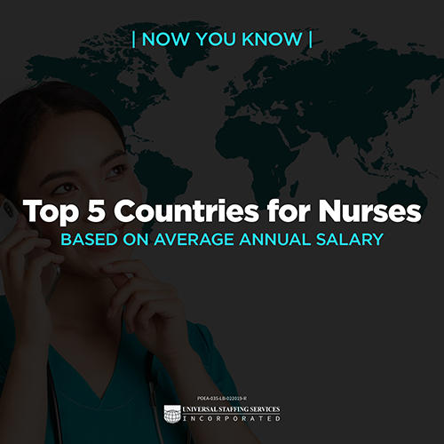 Top 5 Countries for Nurses | Based on Average Annual Salary