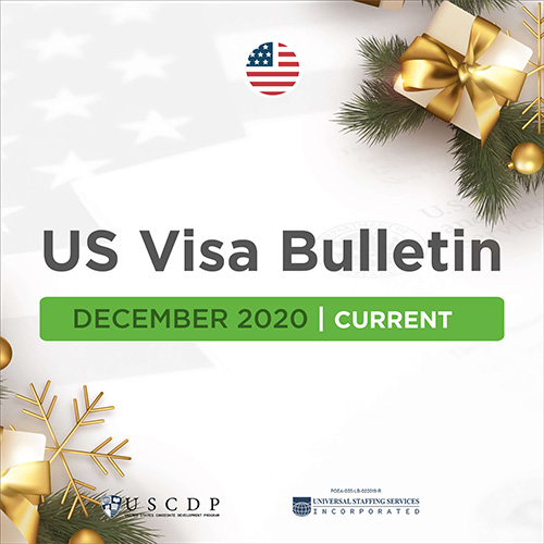 Monthly US Visa Bulletin For PH Nurses | December 2020