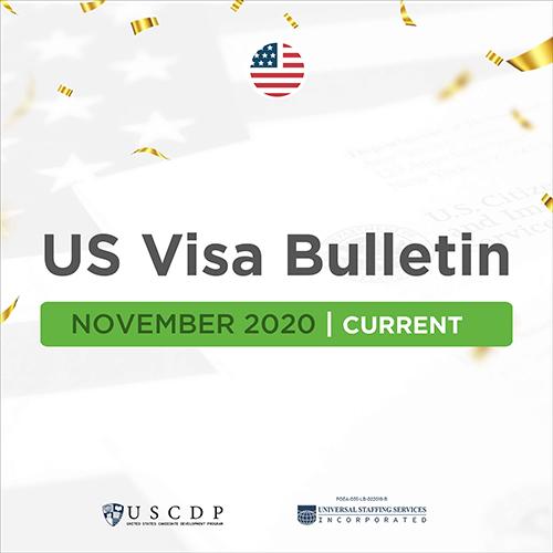 Monthly US Visa Bulletin For PH Nurses   November 2020