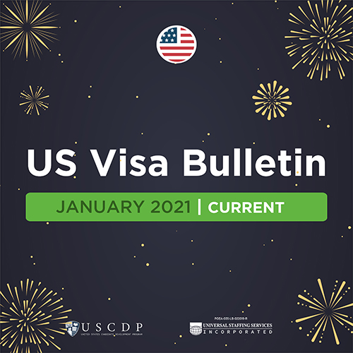 Monthly US Visa Bulletin For PH Nurses | January 2021