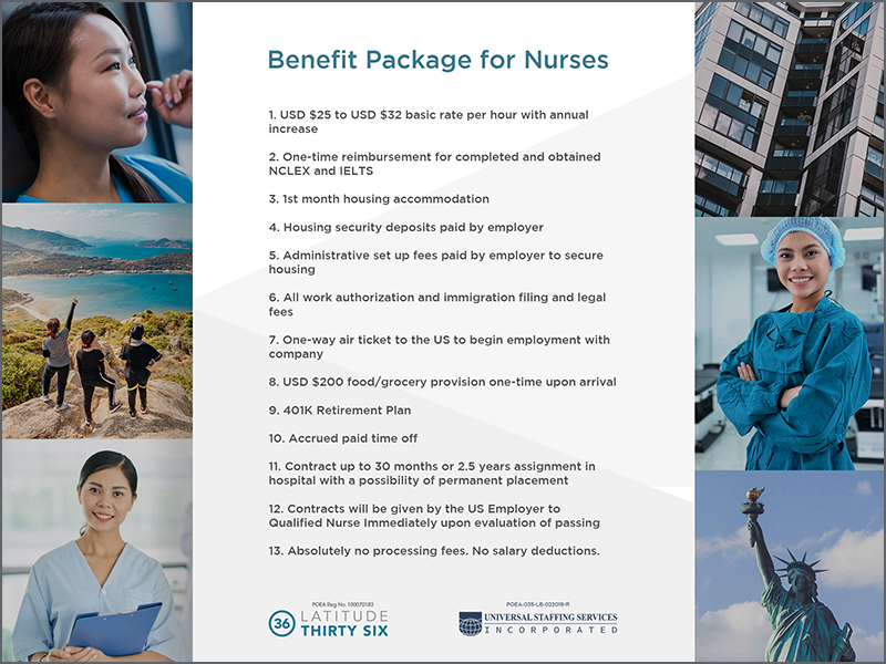 Infographic Benefit Package