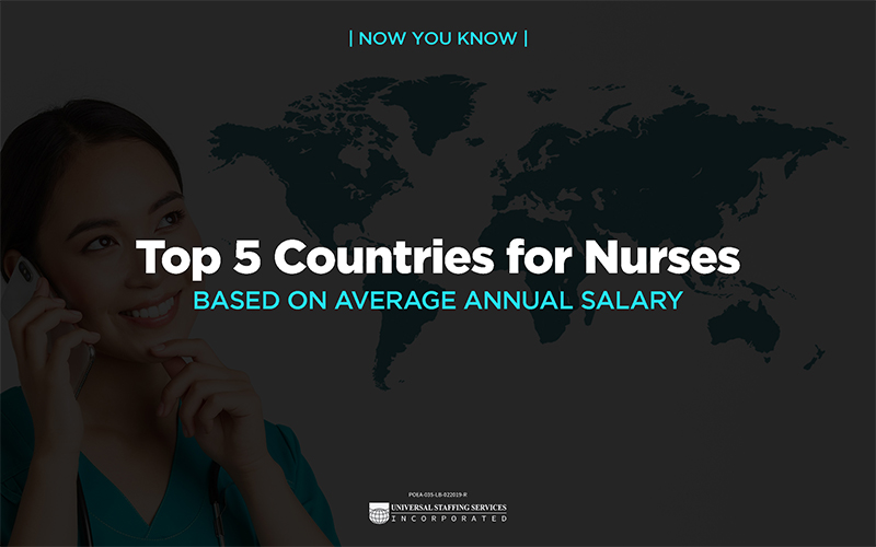 Best countries to work as a nurse article header