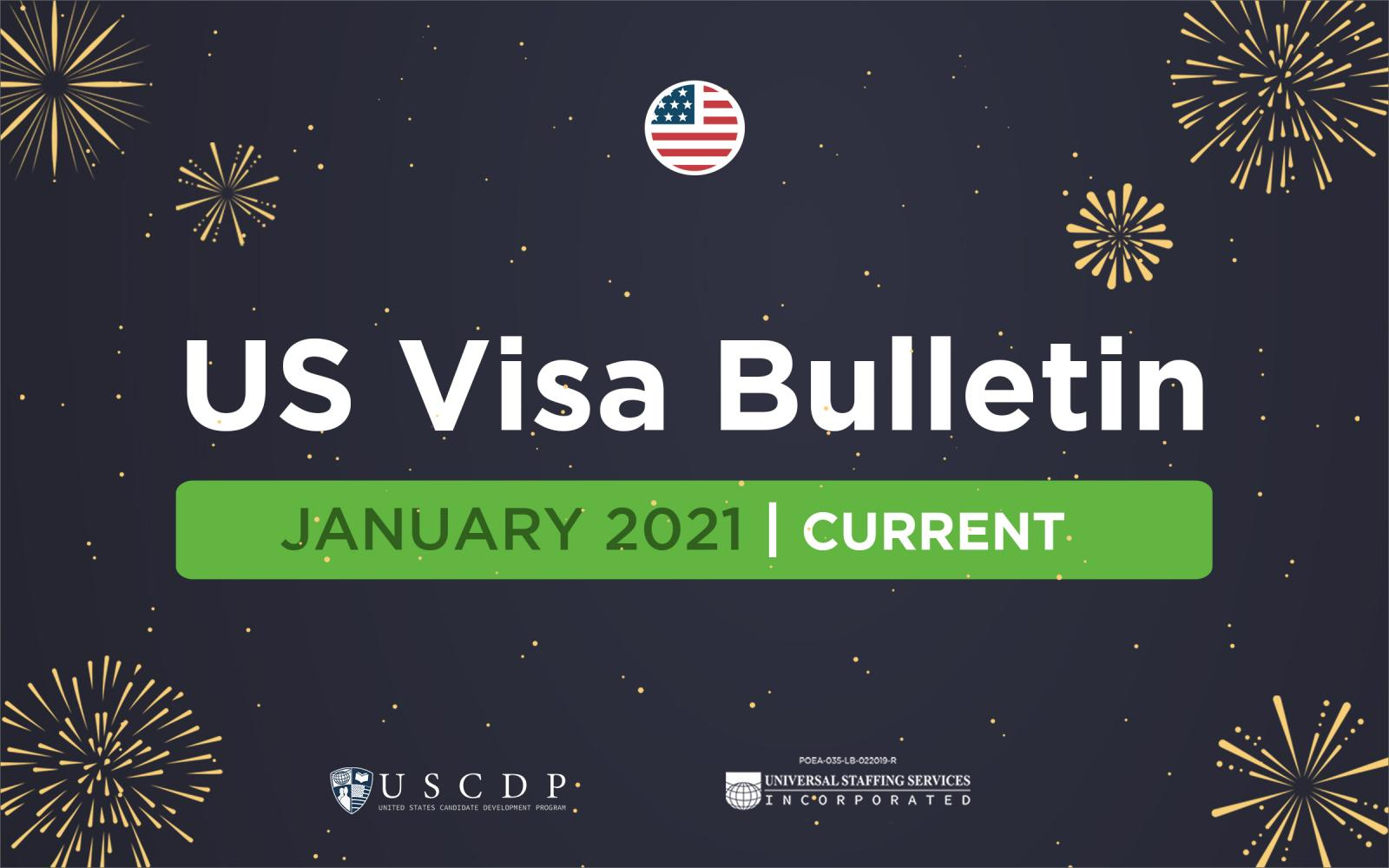 US Visa Bulletin Article Header