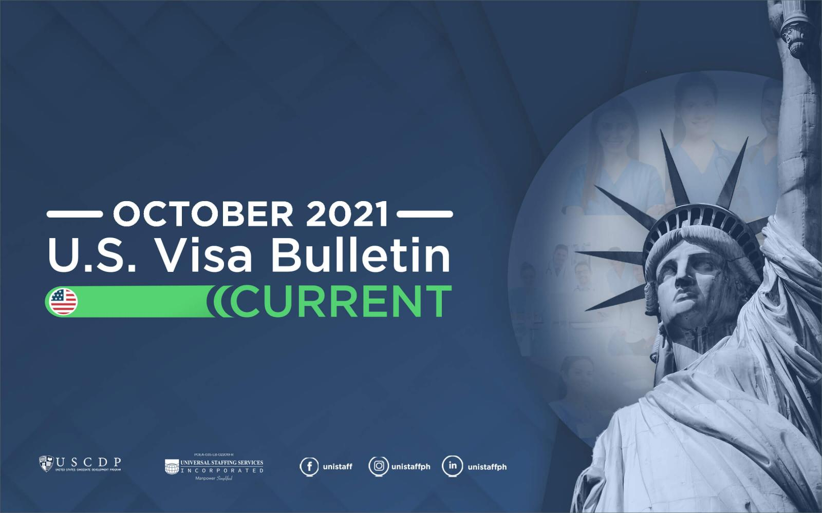 US Visa Bulletin September 2021