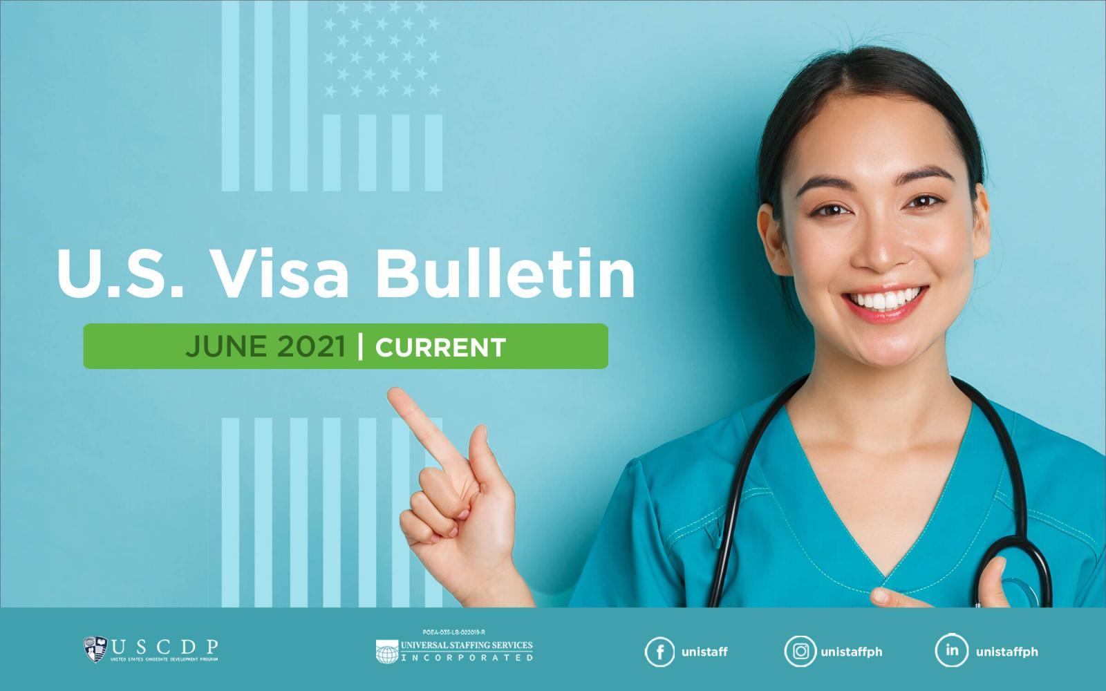 US Visa Bulletin June 2021