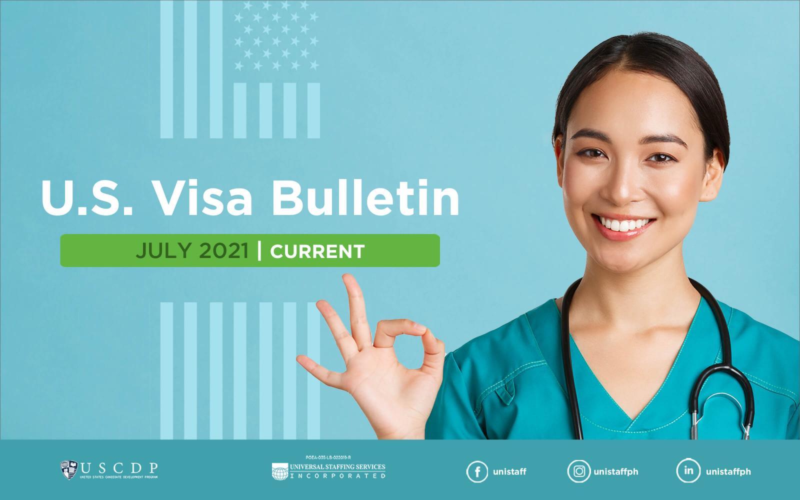 US Visa Bulletin July 2021
