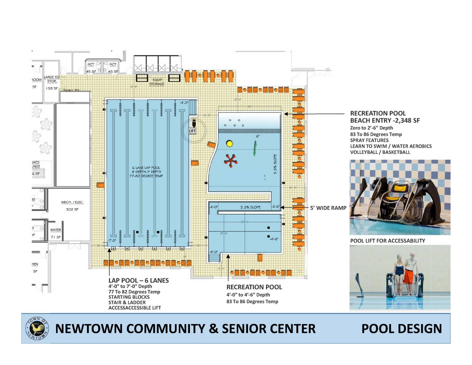 Community Pool Schematics Schematic Diagrams Center Senior Meetings Focus On Design Details Pizza Oven