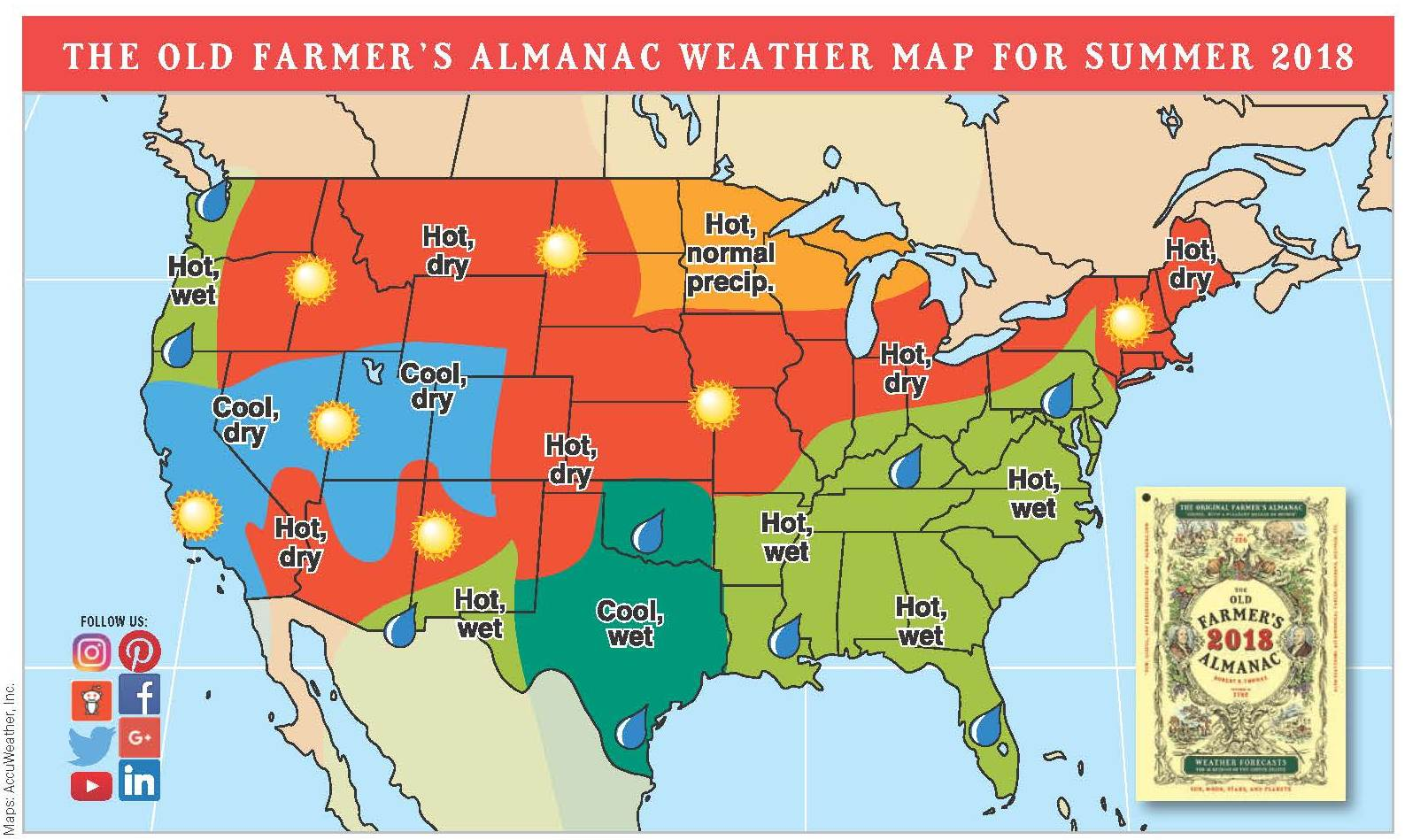 Madison : Farmer's almanac 2018