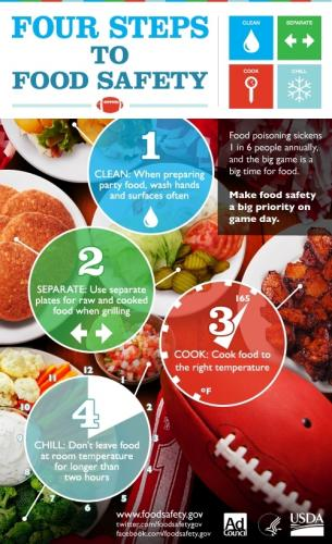 Dont-Fumble-Over-Super-Bowl-Party-Food-Safety-infographic.jpg