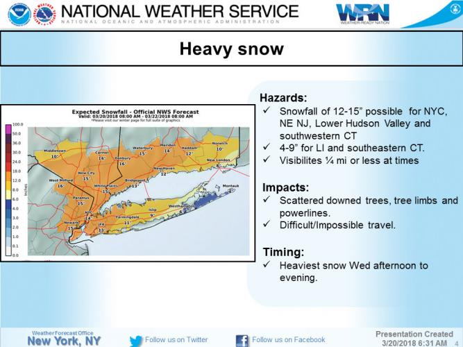 NWS-Tuesday-morning-snow-update-take-two jpg | The Newtown Bee