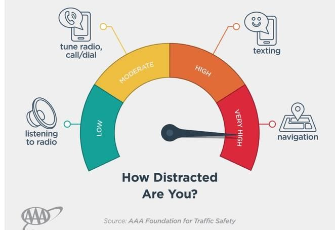 New-In-Car-Systems-Drive-Motorists-To-Even-Greater-Distraction-info-graphic.jpg