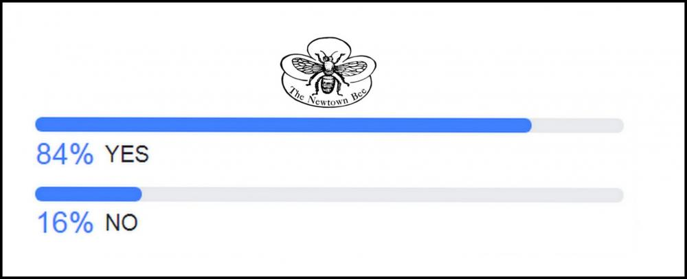 Newtown-Bee-Facebook-poll-results-with-logo-border.jpg