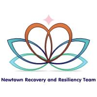 Recovery_and_Resiliency_One_Year_Survey_report_-_LOGO.jpeg
