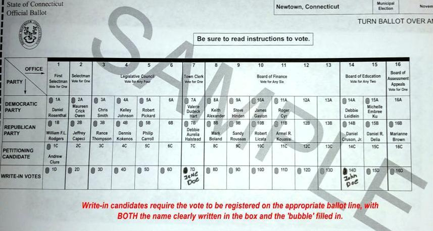 This illustrated sample Newtown ballot shows that voters interested in submitting a qualified write-in candidate in this November's municipal election must fill in the bubble, and legibly write the candidate's full name in the appropriate place on…